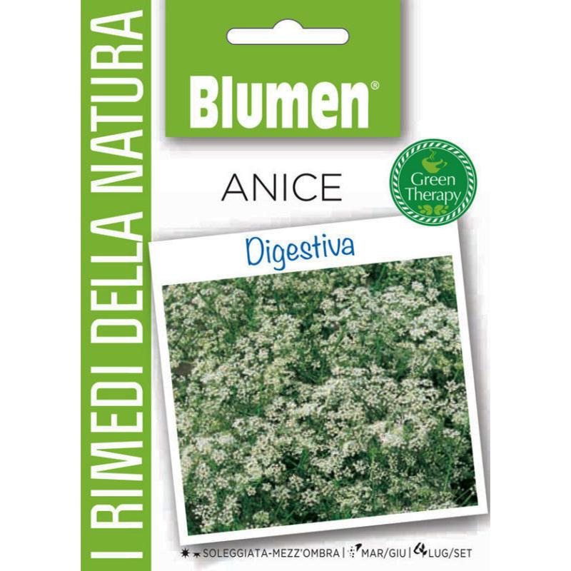 Γλυκάνισσου biomastores.gr 1